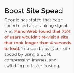 Site Speed is an SEO factor
