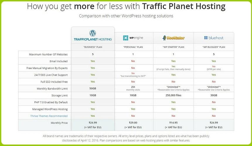 Traffic Planet Hosting Comparison Chart