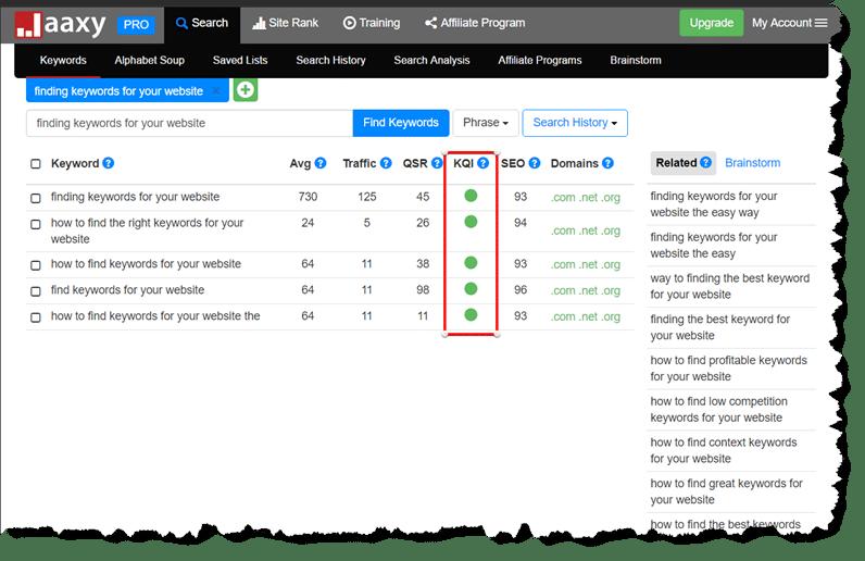 The Keyword Quality Indicator column