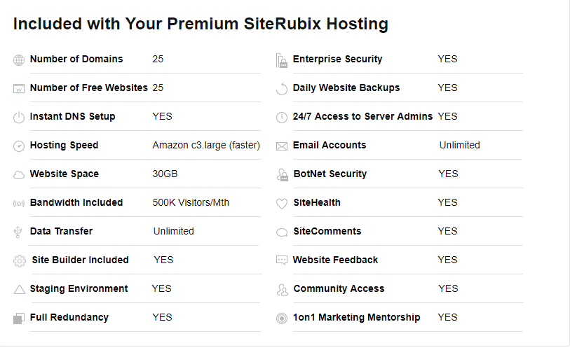Included with Your SiteRubix Hosting