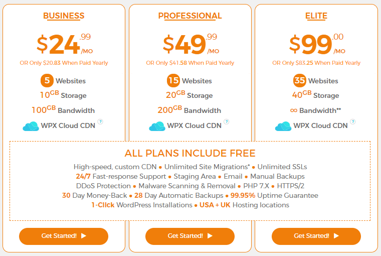 WPX Hosting Monthly Pricing Plan for 5 Websites