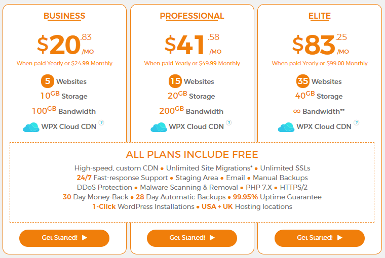 WPX Hosting Yearly Pricing Plan for 5 Websites