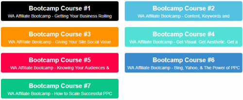 Wealthy Affiliate Bootcamp Training Overview